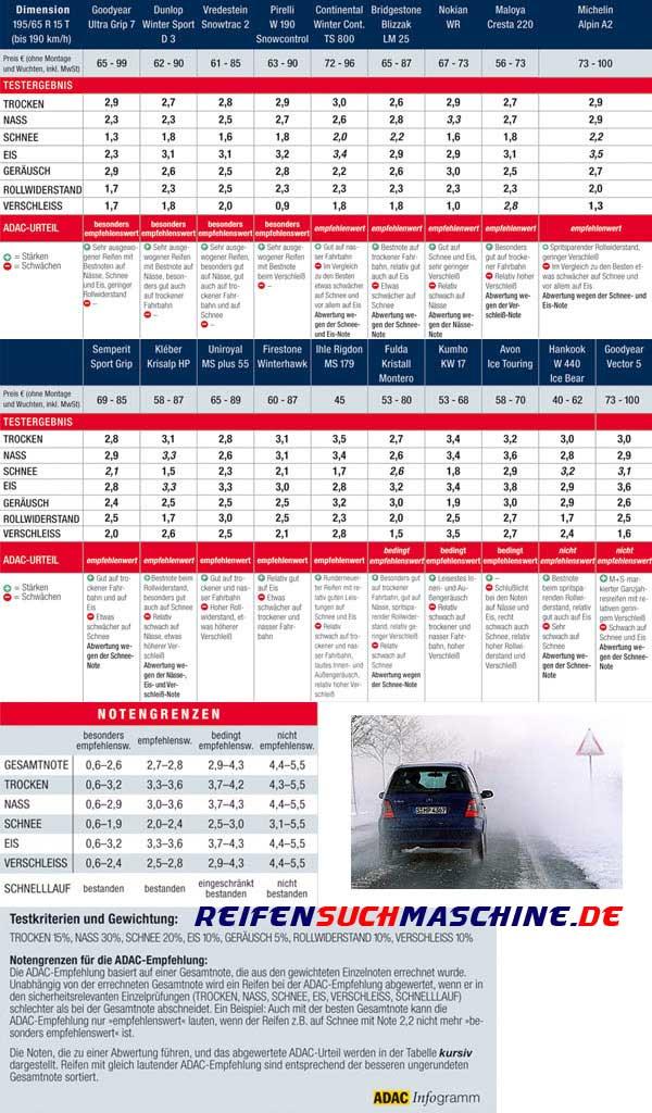 Dunlop Winter Sport 3d